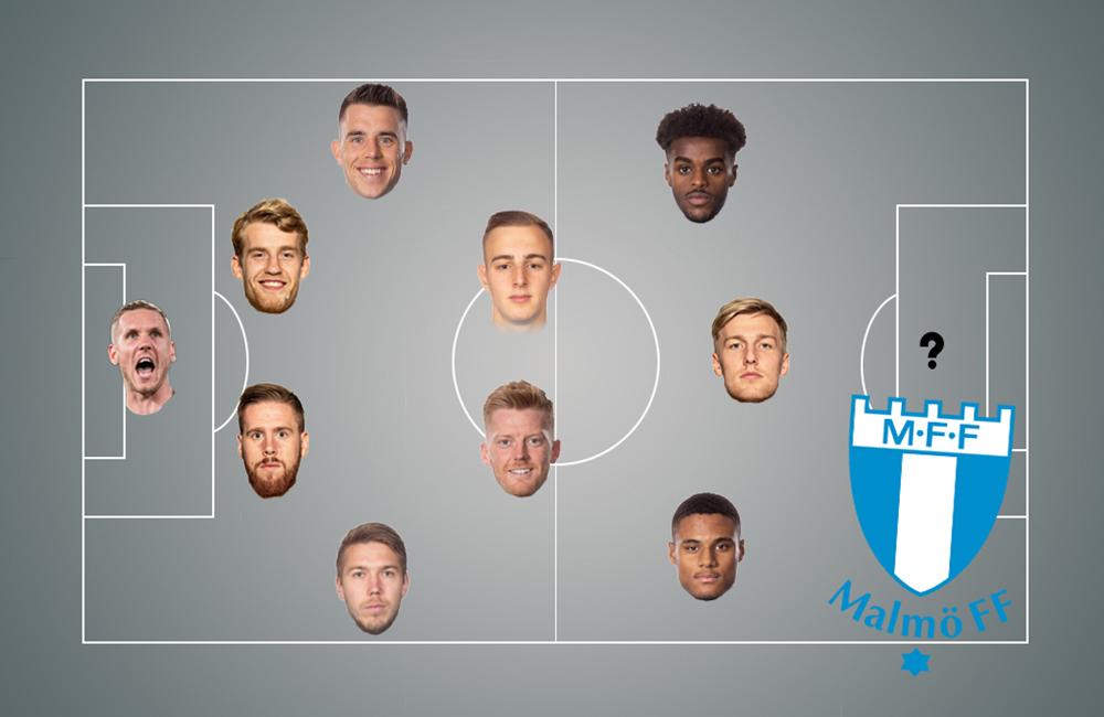 MFF:s startelva 2024 – med Jansson, Helander, Olsen, och Forsberg?