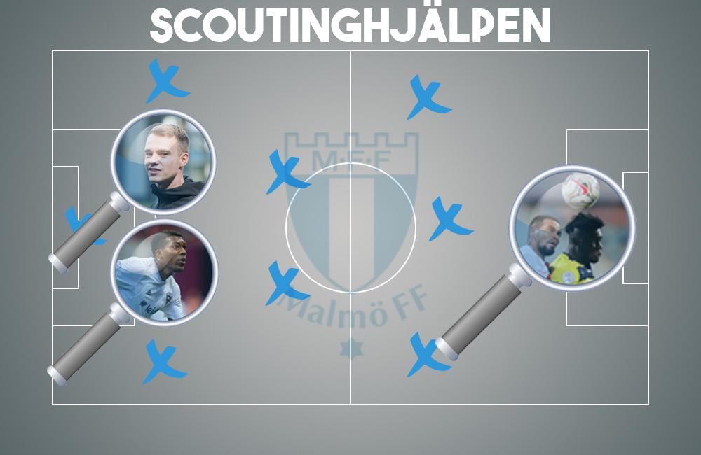 Scoutinghjälpen: den första delen i jakten på möjliga MFF-nyförvärv